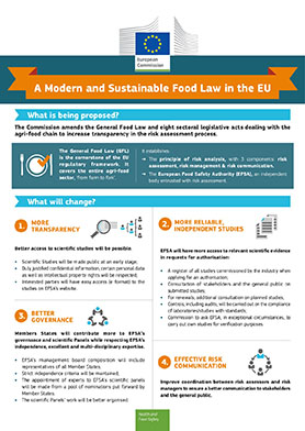 A Modern and Sustainable Food Law in the EU