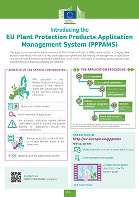 EU Plant Protection Products Application_factsheet_en