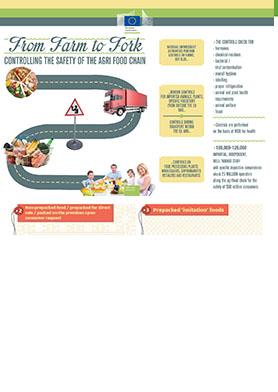 fs_infograph_from-farm-to-fork_en