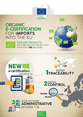 organic-farming-e-certification infographicpdf