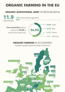 organic_farming_eu (thumb)
